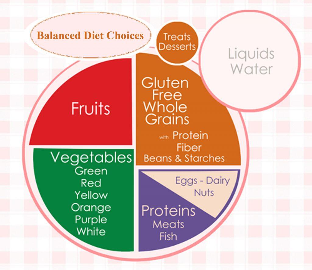 is a gluten free diet healthy